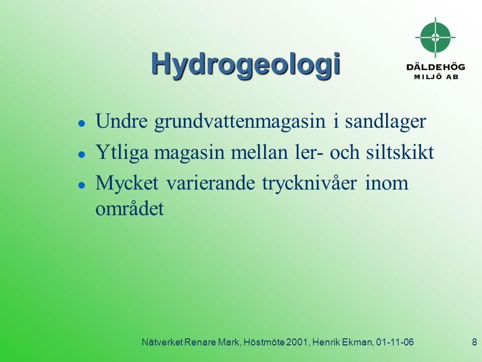 Nätverket Renare Mark, Höstmöte 2001, Henrik Ekman, 01-11-068 Hydrogeologi l Undre grundvattenmagasin i sandlager l Ytliga magasin mellan ler- och siltskikt l Mycket varierande trycknivåer inom området