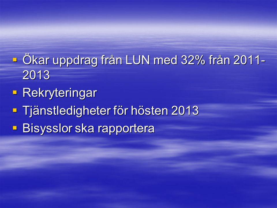 IPKL / Undervisning (enligt prel.