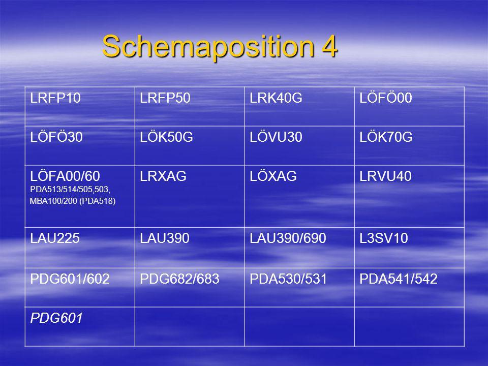 Schemaposition 4 LRFP10LRFP50LRK40GLÖFÖ00 LÖFÖ30LÖK50GLÖVU30LÖK70G LÖFA00/60 PDA513/514/505,503, MBA100/200 (PDA518) LRXAGLÖXAGLRVU40 LAU225LAU390LAU390/690L3SV10 PDG601/602PDG682/683PDA530/531PDA541/542 PDG601