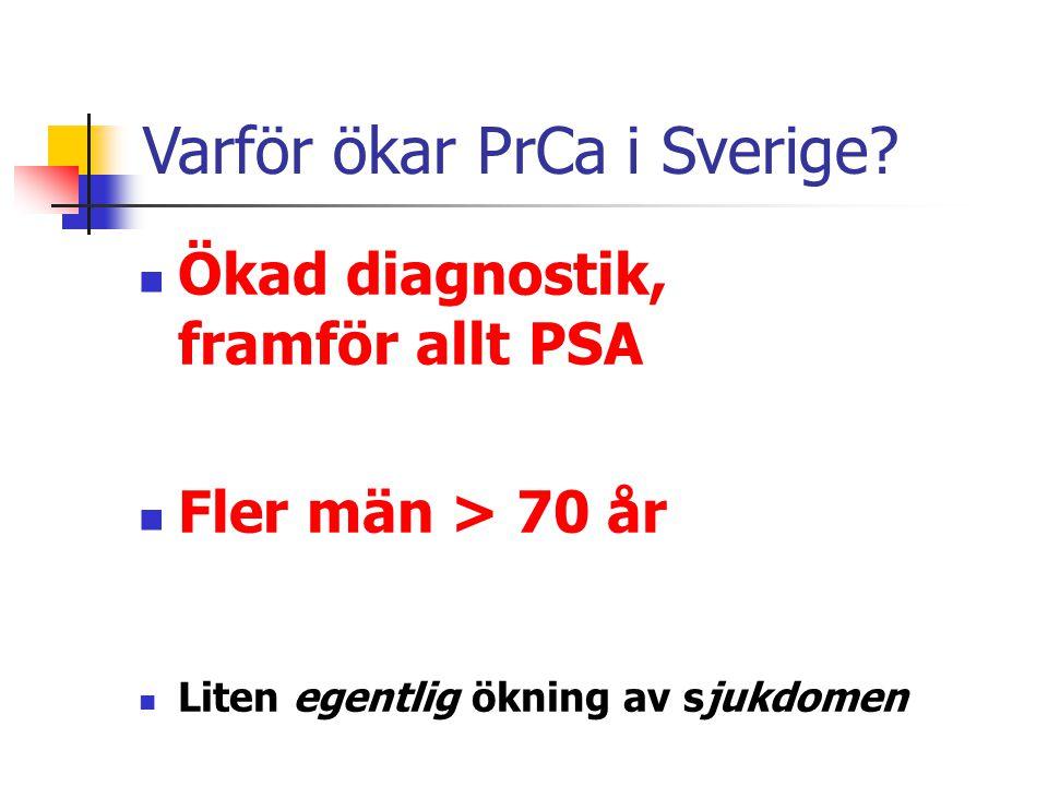 Varför ökar PrCa i Sverige? Ökad diagnostik, framför allt PSA Fler män > 70 år Liten egentlig ökning av sjukdomen