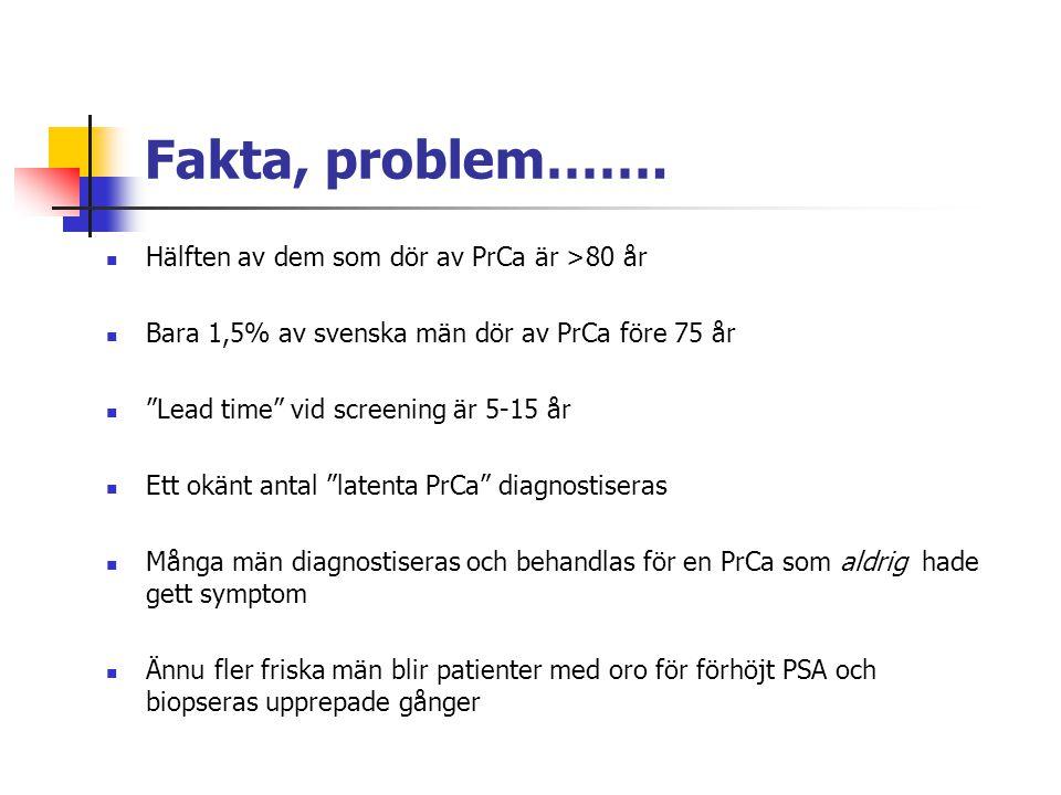 """Fakta, problem……. Hälften av dem som dör av PrCa är >80 år Bara 1,5% av svenska män dör av PrCa före 75 år """"Lead time"""" vid screening är 5-15 år Ett ok"""