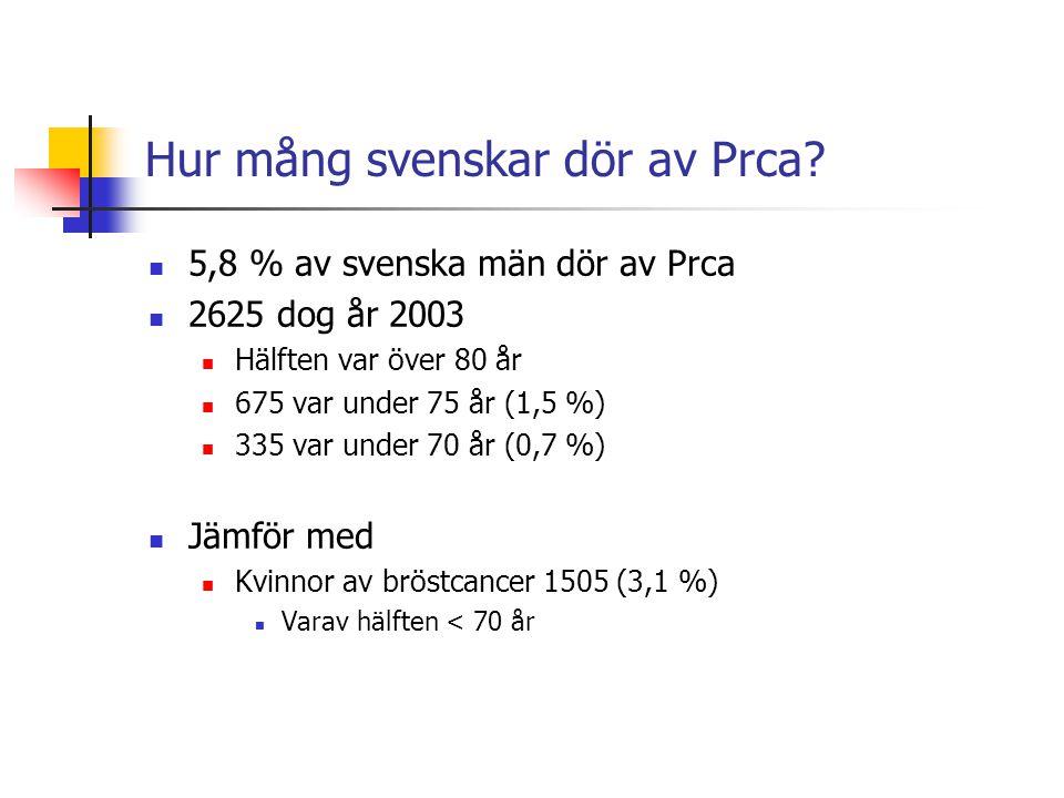 Hur mång svenskar dör av Prca? 5,8 % av svenska män dör av Prca 2625 dog år 2003 Hälften var över 80 år 675 var under 75 år (1,5 %) 335 var under 70 å