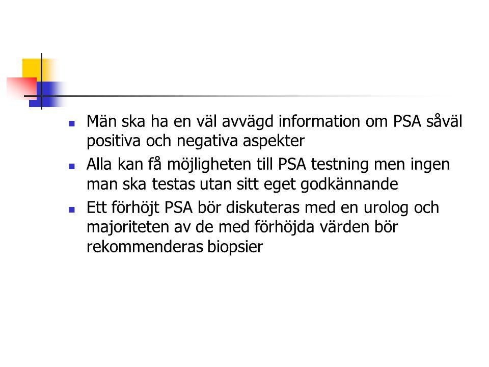 Män ska ha en väl avvägd information om PSA såväl positiva och negativa aspekter Alla kan få möjligheten till PSA testning men ingen man ska testas ut