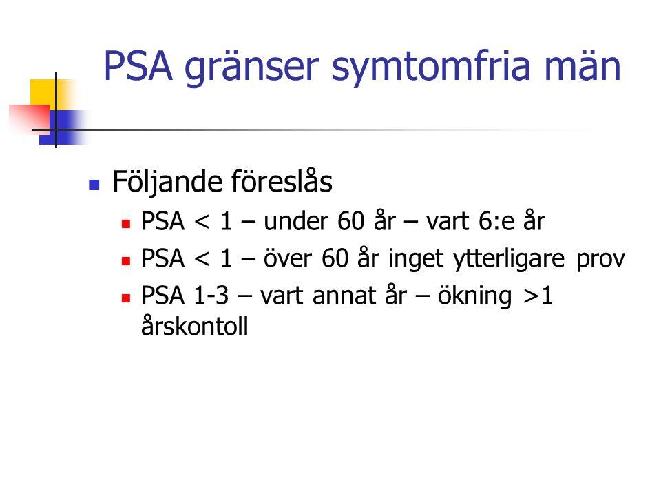 PSA gränser symtomfria män Följande föreslås PSA < 1 – under 60 år – vart 6:e år PSA < 1 – över 60 år inget ytterligare prov PSA 1-3 – vart annat år –