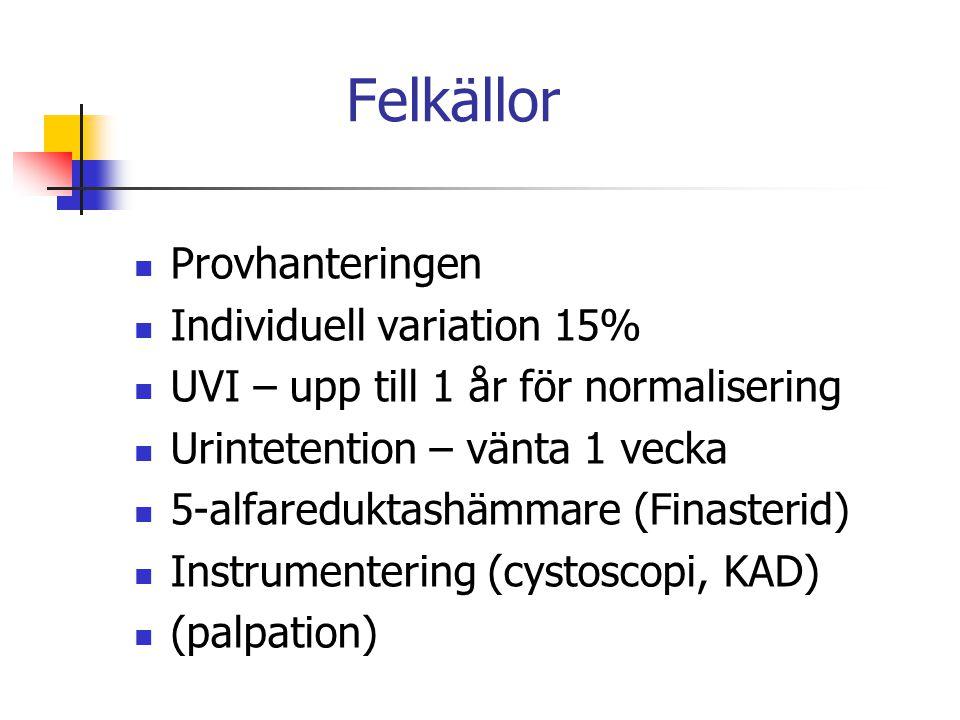 Felkällor Provhanteringen Individuell variation 15% UVI – upp till 1 år för normalisering Urintetention – vänta 1 vecka 5-alfareduktashämmare (Finaste