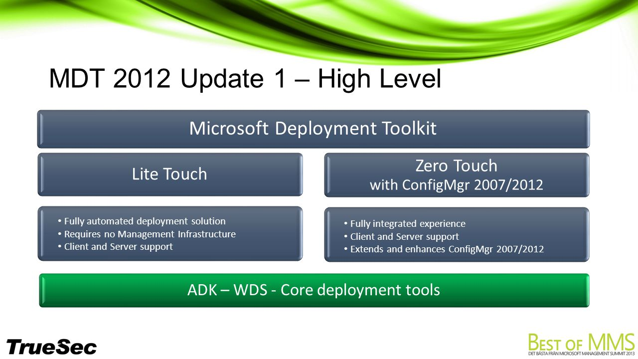 MDT 2012 Update 1 – High Level Microsoft Deployment Toolkit Lite Touch Zero Touch with ConfigMgr 2007/2012 Fully automated deployment solution Require