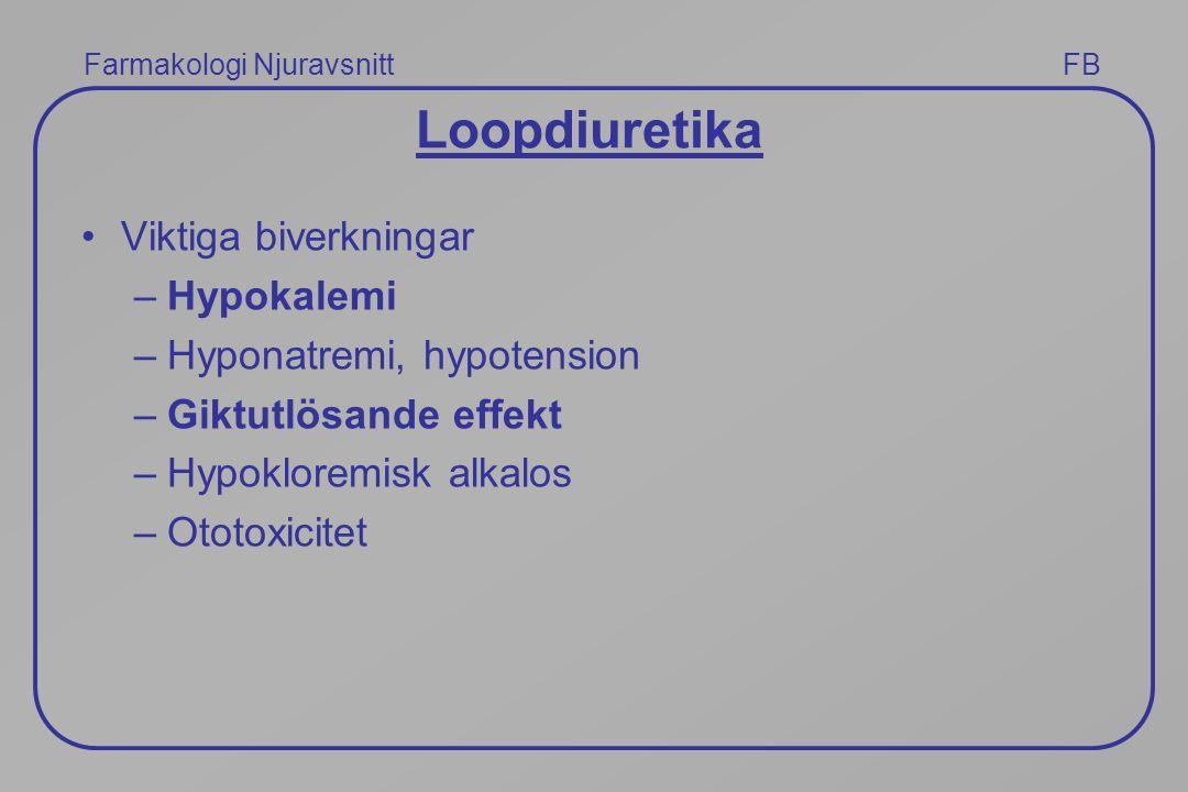 Farmakologi Njuravsnitt FB Loopdiuretika Viktiga biverkningar –Hypokalemi –Hyponatremi, hypotension –Giktutlösande effekt –Hypokloremisk alkalos –Otot