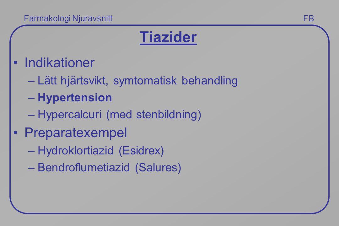 Farmakologi Njuravsnitt FB Tiazider Indikationer –Lätt hjärtsvikt, symtomatisk behandling –Hypertension –Hypercalcuri (med stenbildning) Preparatexemp