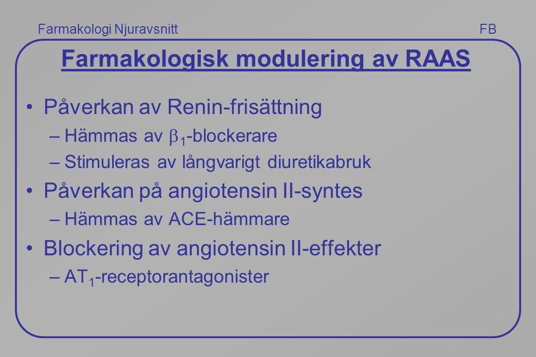 Farmakologisk modulering av RAAS Påverkan av Renin-frisättning –Hämmas av  1 -blockerare –Stimuleras av långvarigt diuretikabruk Påverkan på angioten