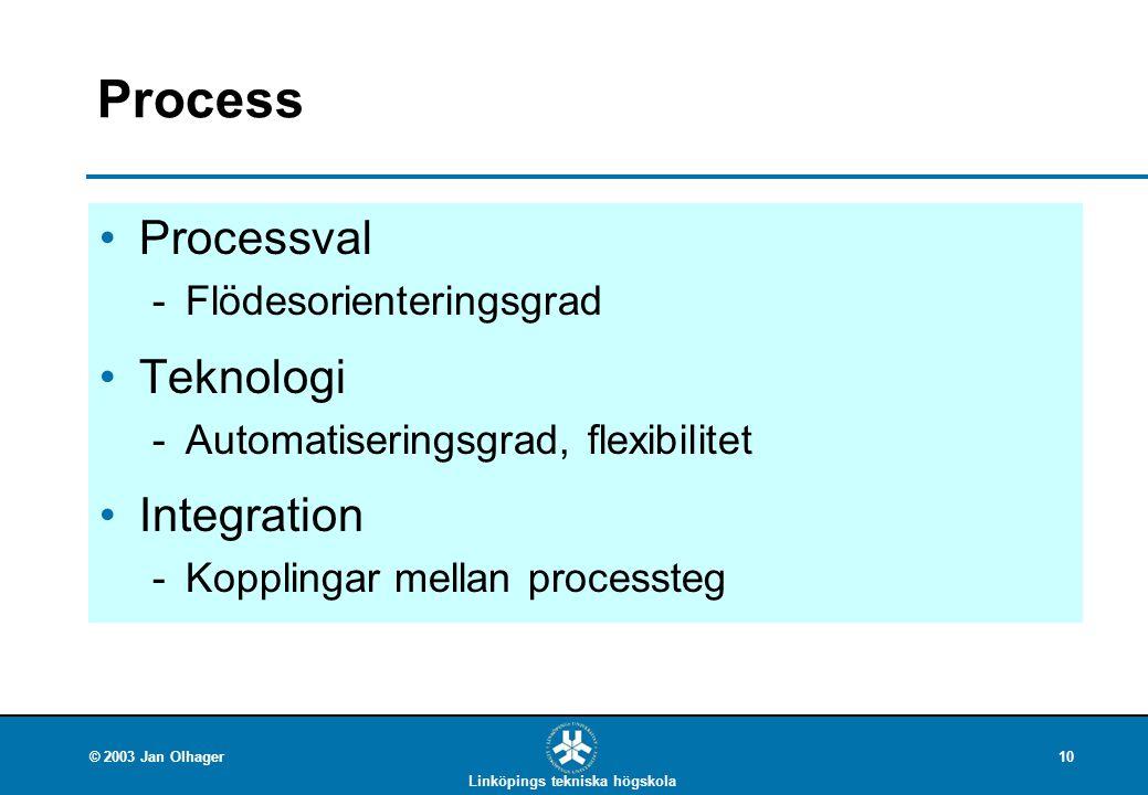 Linköpings tekniska högskola © 2003 Jan Olhager10 Process Processval Flödesorienteringsgrad Teknologi Automatiseringsgrad, flexibilitet Integration