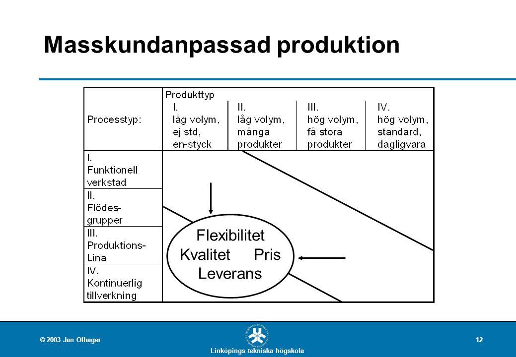 Linköpings tekniska högskola © 2003 Jan Olhager12 Masskundanpassad produktion Flexibilitet Kvalitet Pris Leverans