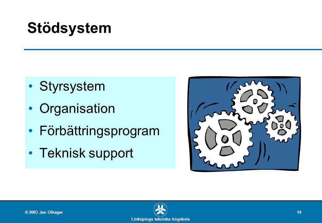 Linköpings tekniska högskola © 2003 Jan Olhager14 Stödsystem Styrsystem Organisation Förbättringsprogram Teknisk support