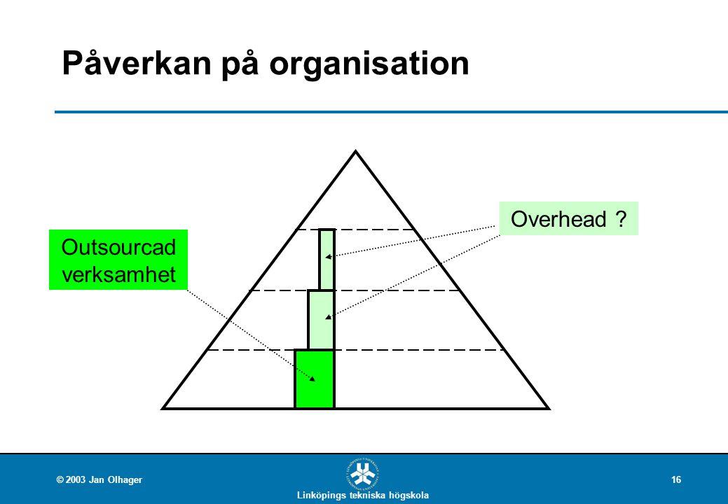 Linköpings tekniska högskola © 2003 Jan Olhager16 Påverkan på organisation Outsourcad verksamhet Overhead ?