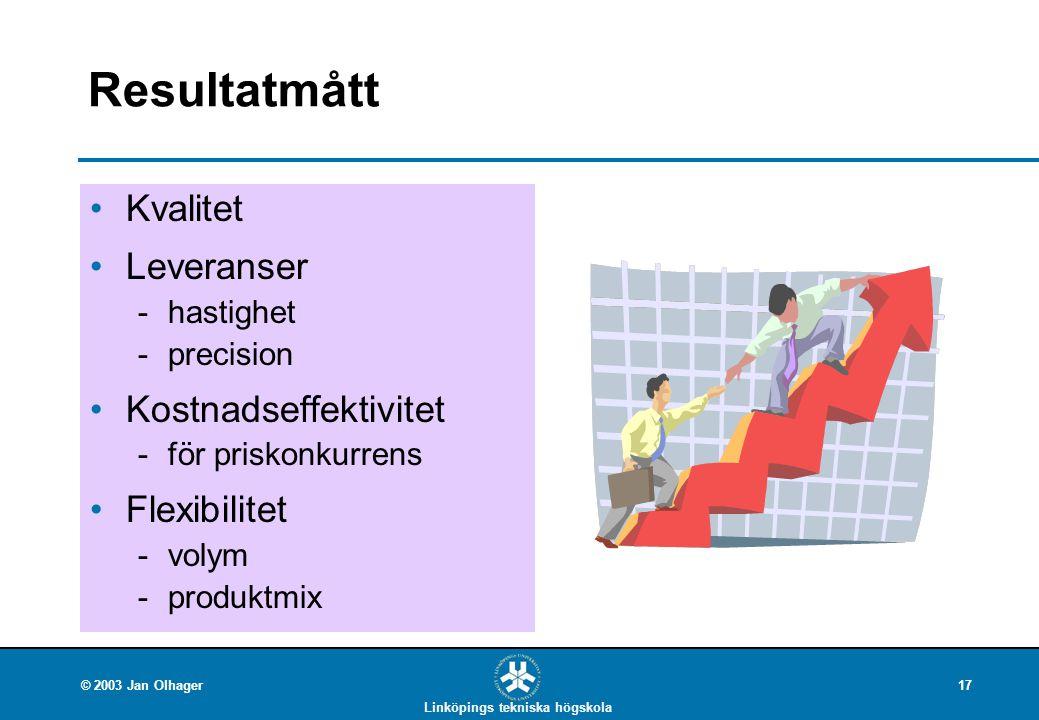 Linköpings tekniska högskola © 2003 Jan Olhager17 Resultatmått Kvalitet Leveranser hastighet precision Kostnadseffektivitet för priskonkurrens Flex