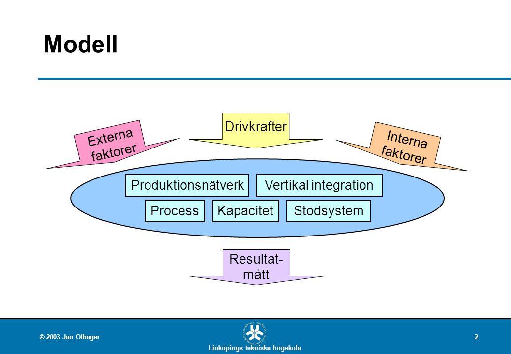Linköpings tekniska högskola © 2003 Jan Olhager2 Modell Process Produktionsnätverk Kapacitet Vertikal integration Stödsystem Drivkrafter Externa fakto