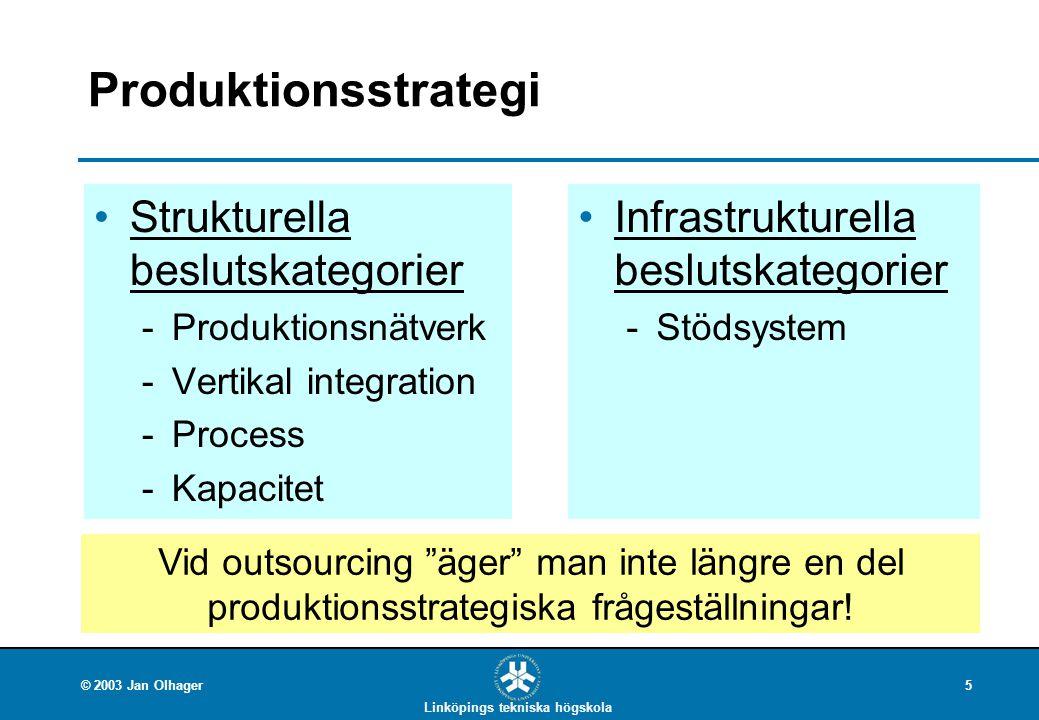 Linköpings tekniska högskola © 2003 Jan Olhager5 Produktionsstrategi Strukturella beslutskategorier Produktionsnätverk Vertikal integration Process
