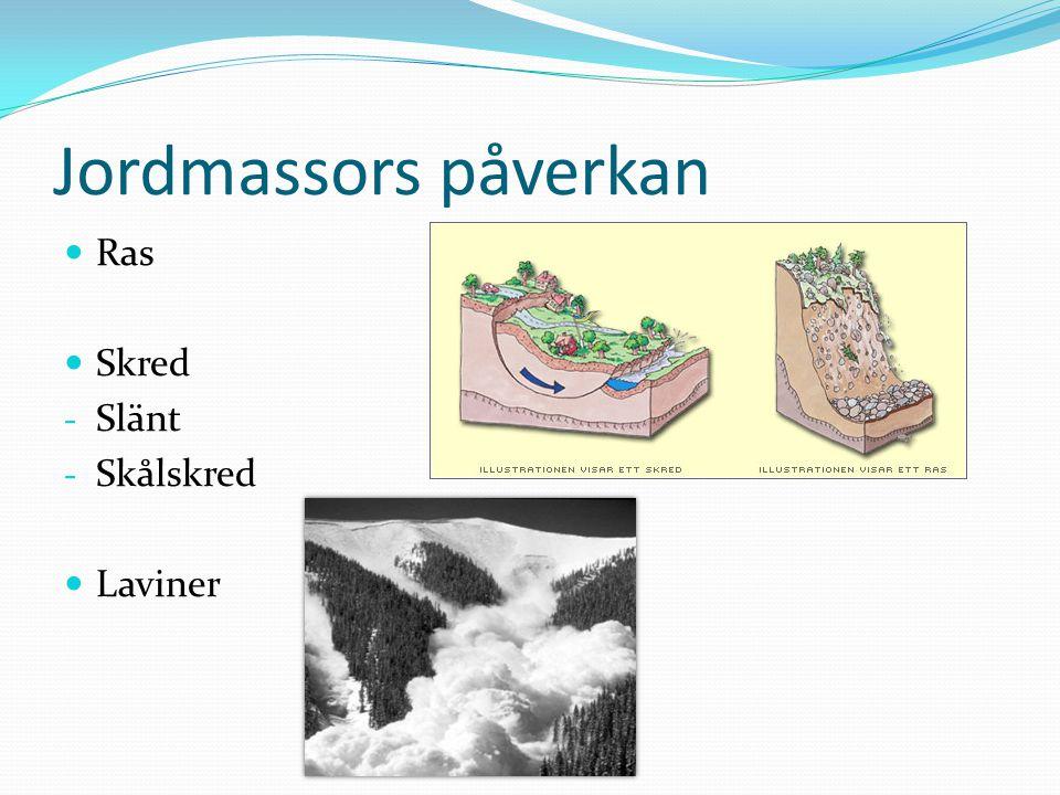 Jordmassors påverkan Ras Skred - Slänt - Skålskred Laviner