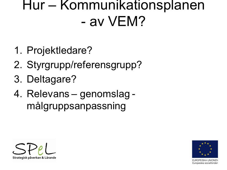 Hur – Kommunikationsplanen - av VEM.1.Projektledare.