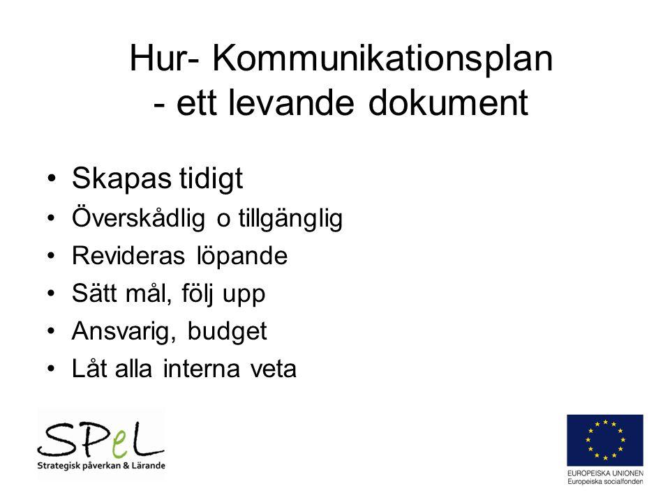 Hur- Kommunikationsplan - ett levande dokument Skapas tidigt Överskådlig o tillgänglig Revideras löpande Sätt mål, följ upp Ansvarig, budget Låt alla interna veta