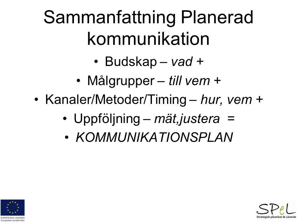Sammanfattning Planerad kommunikation Budskap – vad + Målgrupper – till vem + Kanaler/Metoder/Timing – hur, vem + Uppföljning – mät,justera = KOMMUNIKATIONSPLAN