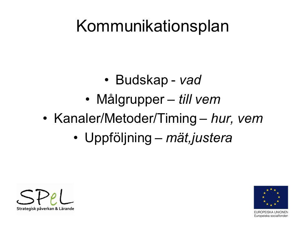 Kommunikationsplan Budskap - vad Målgrupper – till vem Kanaler/Metoder/Timing – hur, vem Uppföljning – mät,justera