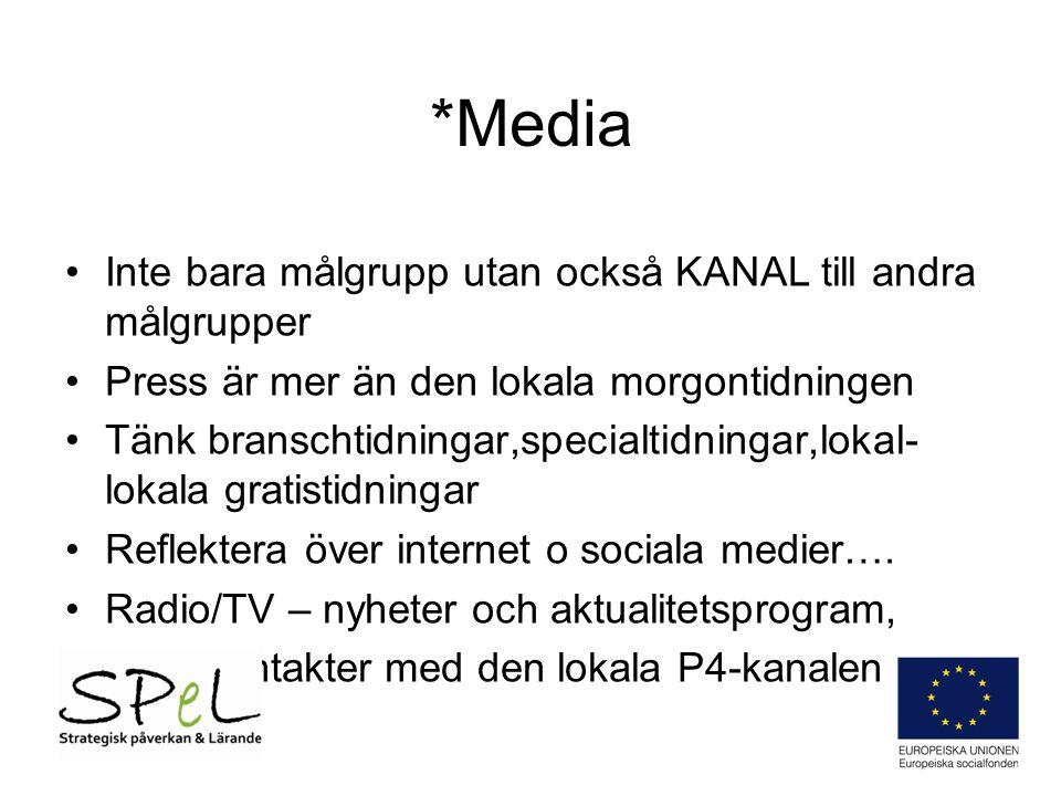 *Media Inte bara målgrupp utan också KANAL till andra målgrupper Press är mer än den lokala morgontidningen Tänk branschtidningar,specialtidningar,lokal- lokala gratistidningar Reflektera över internet o sociala medier….