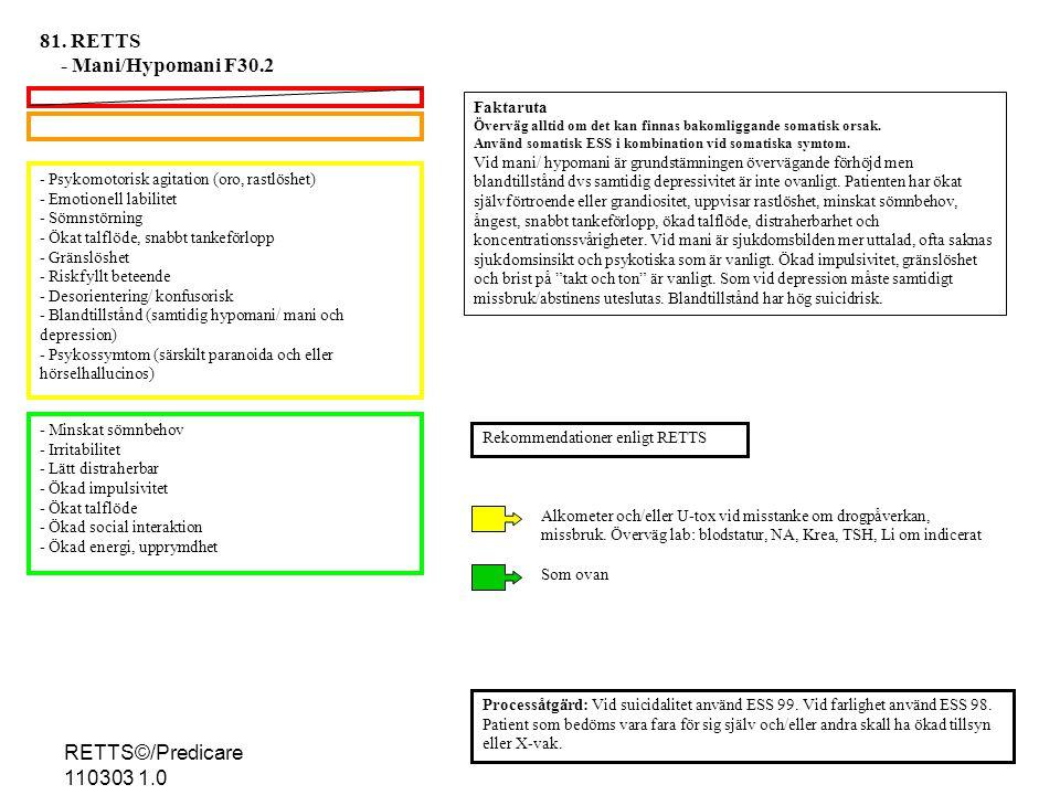 - Psykomotorisk agitation (oro, rastlöshet) - Emotionell labilitet - Sömnstörning - Ökat talflöde, snabbt tankeförlopp - Gränslöshet - Riskfyllt beteende - Desorientering/ konfusorisk - Blandtillstånd (samtidig hypomani/ mani och depression) - Psykossymtom (särskilt paranoida och eller hörselhallucinos) - Minskat sömnbehov - Irritabilitet - Lätt distraherbar - Ökad impulsivitet - Ökat talflöde - Ökad social interaktion - Ökad energi, upprymdhet Processåtgärd: Vid suicidalitet använd ESS 99.