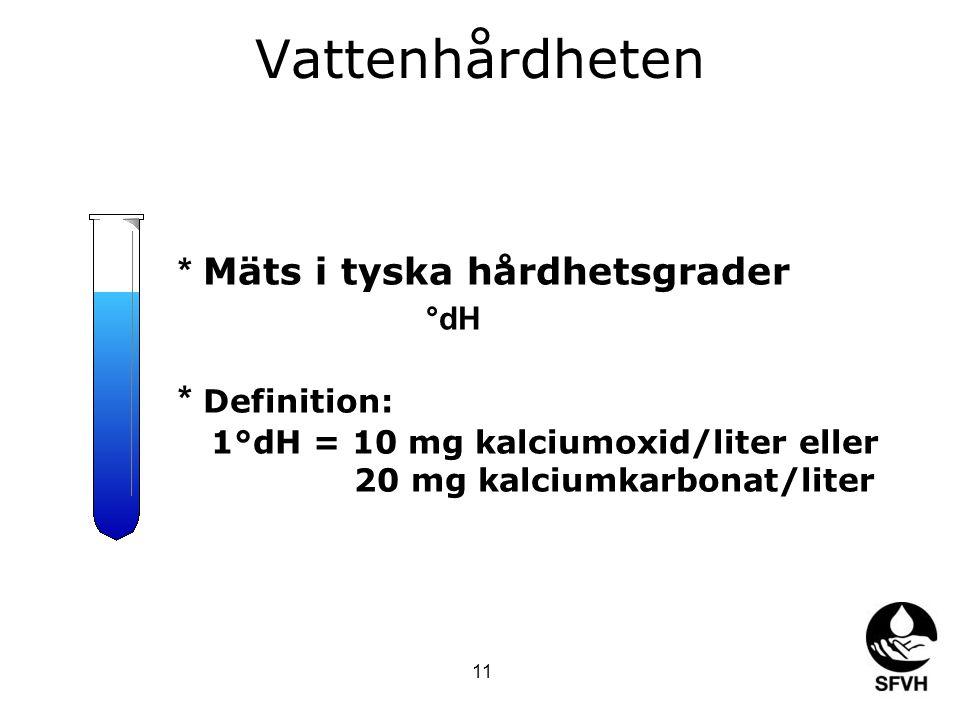 * Mäts i tyska hårdhetsgrader °dH * Definition: 1°dH = 10 mg kalciumoxid/liter eller 20 mg kalciumkarbonat/liter Vattenhårdheten 11