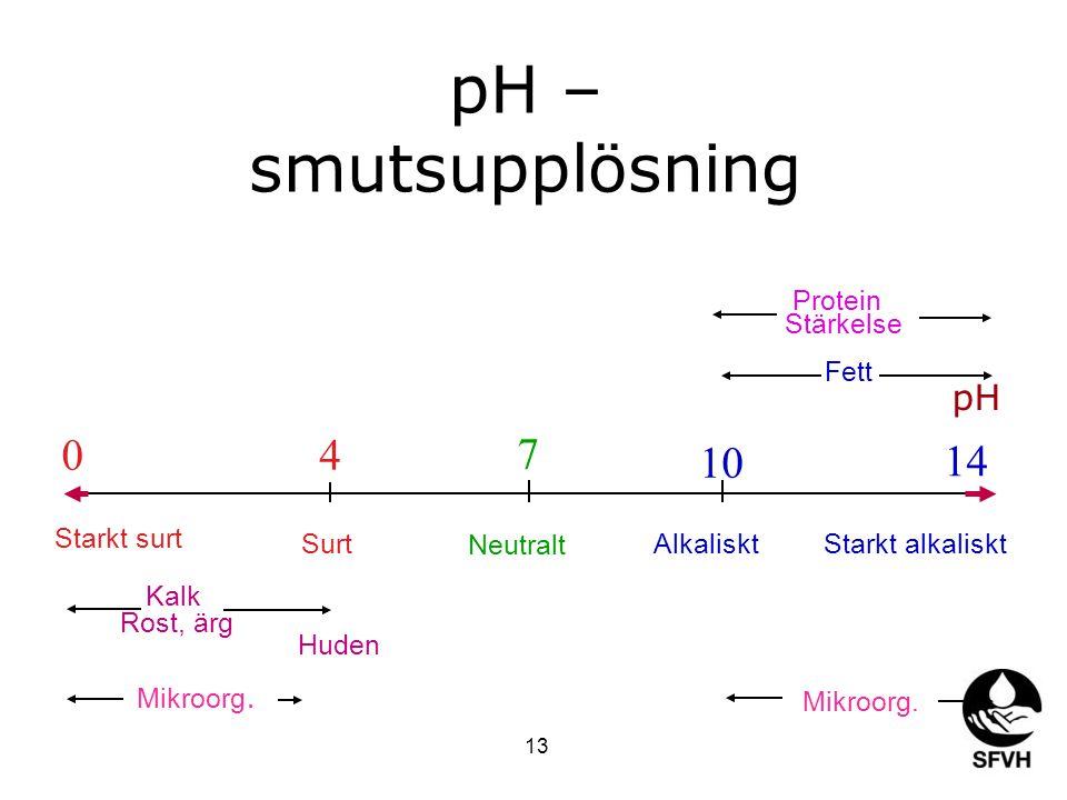 pH – smutsupplösning pH 14 Starkt alkaliskt 0 Starkt surt 7 Neutralt 4 10 SurtAlkaliskt Fett Protein Stärkelse Kalk Rost, ärg Mikroorg. Huden 13