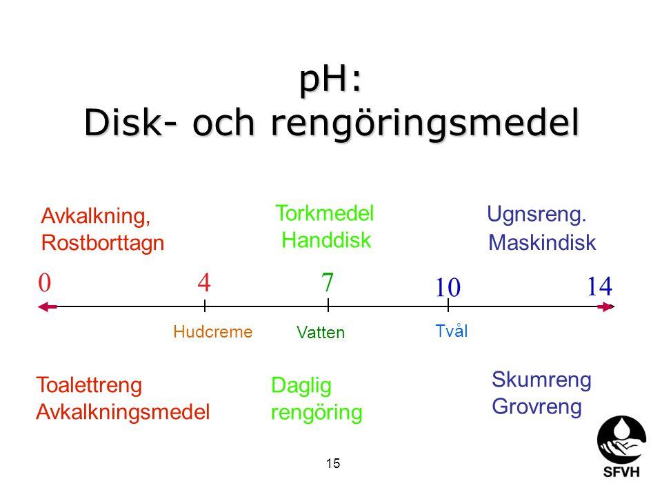 pH: Disk- och rengöringsmedel 14 0 7 4 10 Hudcreme Vatten Daglig rengöring Toalettreng Avkalkningsmedel Avkalkning, Rostborttagn Torkmedel Handdisk Ug