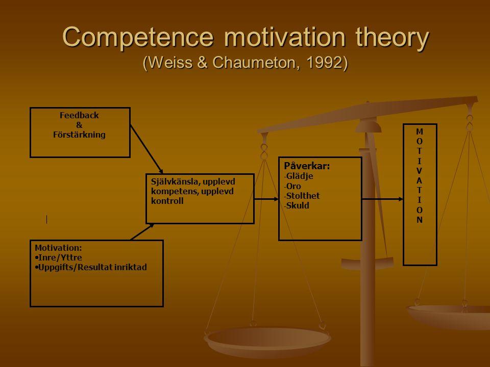 Competence motivation theory (Weiss & Chaumeton, 1992) Feedback & Förstärkning Motivation:  Inre/Yttre  Uppgifts/Resultat inriktad Självkänsla, upplevd kompetens, upplevd kontroll Påverkar: - Glädje - Oro - Stolthet - Skuld MOTIVATIONMOTIVATION