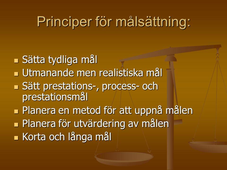 Principer för målsättning: Sätta tydliga mål Sätta tydliga mål Utmanande men realistiska mål Utmanande men realistiska mål Sätt prestations-, process-