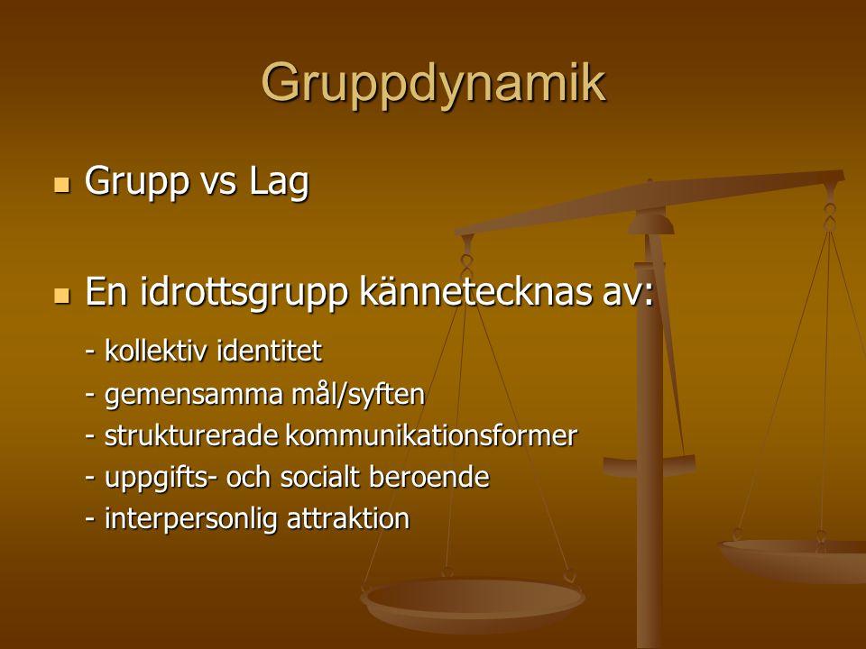 Gruppdynamik Grupp vs Lag Grupp vs Lag En idrottsgrupp kännetecknas av: En idrottsgrupp kännetecknas av: - kollektiv identitet - gemensamma mål/syften