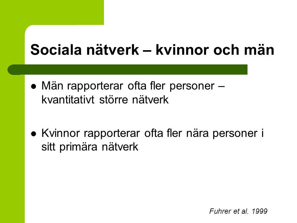 Sociala nätverk – kvinnor och män Män rapporterar ofta fler personer – kvantitativt större nätverk Kvinnor rapporterar ofta fler nära personer i sitt