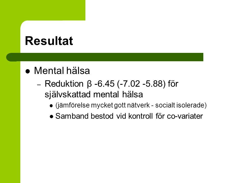 Resultat Mental hälsa – Reduktion β -6.45 (-7.02 -5.88) för självskattad mental hälsa (jämförelse mycket gott nätverk - socialt isolerade) Samband bes
