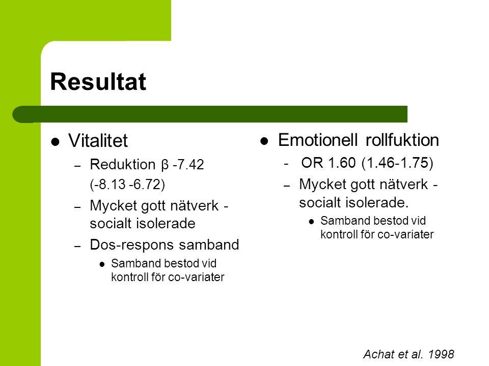 Resultat Vitalitet – Reduktion β -7.42 (-8.13 -6.72) – Mycket gott nätverk - socialt isolerade – Dos-respons samband Samband bestod vid kontroll för c