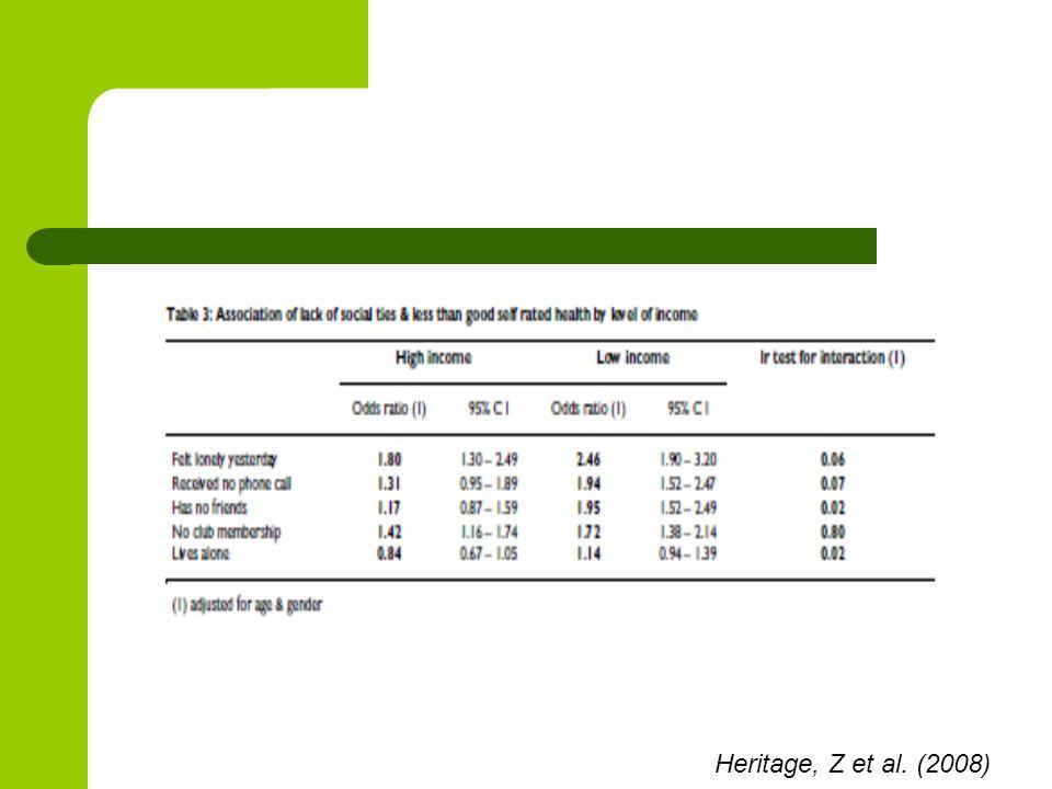 Heritage, Z et al. (2008)