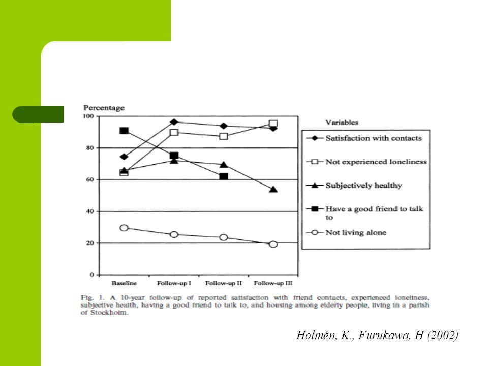 Holmén, K., Furukawa, H (2002)