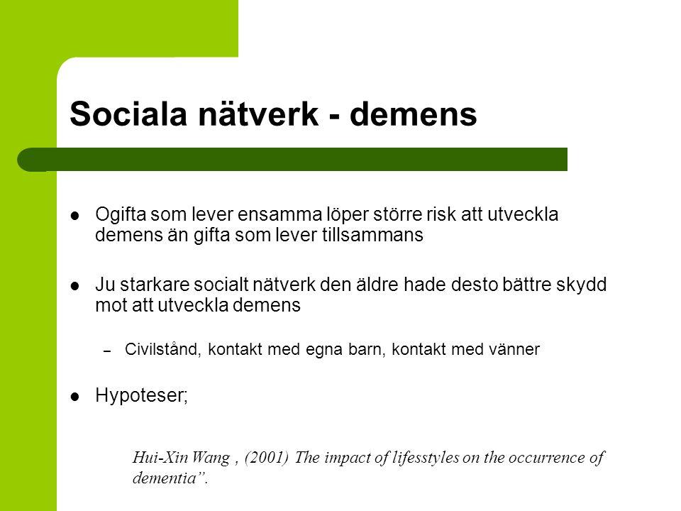 Sociala nätverk - demens Ogifta som lever ensamma löper större risk att utveckla demens än gifta som lever tillsammans Ju starkare socialt nätverk den