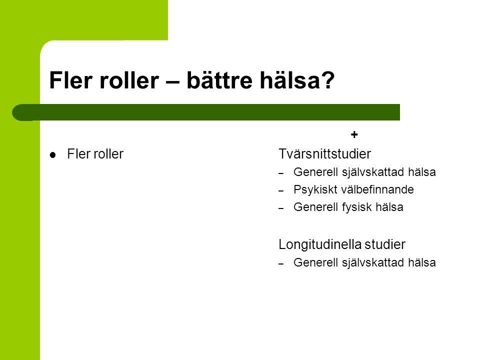 Fler roller – bättre hälsa? Fler roller + Tvärsnittstudier – Generell självskattad hälsa – Psykiskt välbefinnande – Generell fysisk hälsa Longitudinel