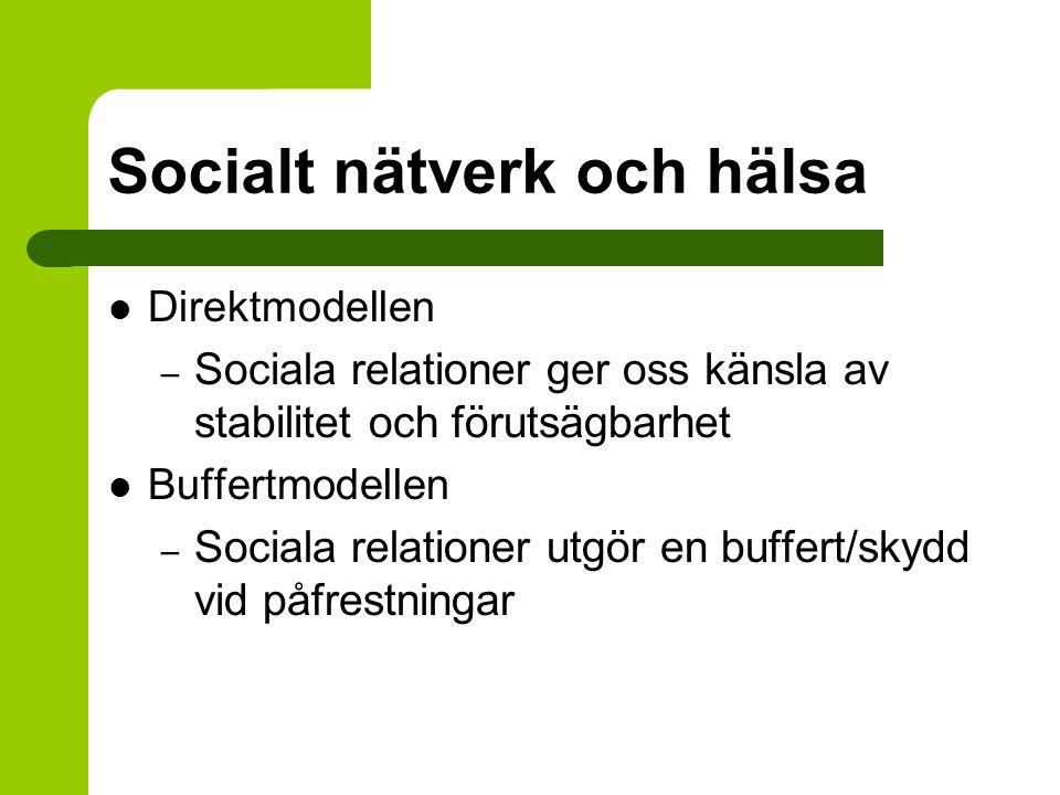 Socialt nätverk och hälsa Direktmodellen – Sociala relationer ger oss känsla av stabilitet och förutsägbarhet Buffertmodellen – Sociala relationer utg
