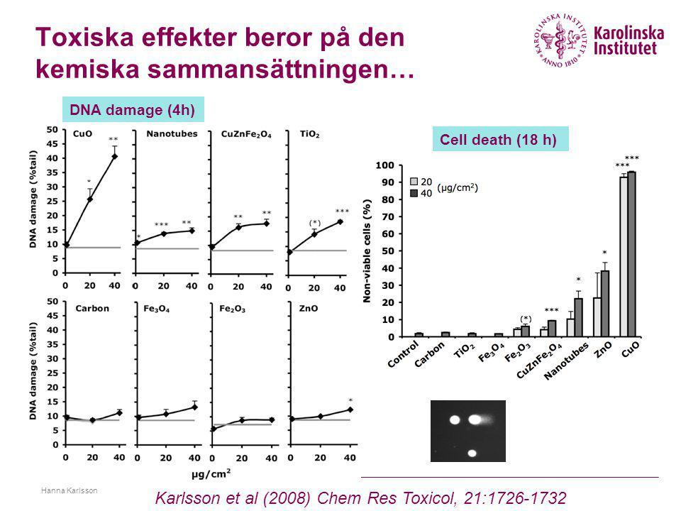 Toxiska effekter beror på den kemiska sammansättningen… DNA damage (4h) Cell death (18 h) Hanna Karlsson Karlsson et al (2008) Chem Res Toxicol, 21:1726-1732