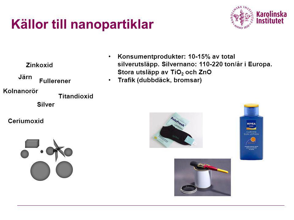 Källor till nanopartiklar Konsumentprodukter: 10-15% av total silverutsläpp. Silvernano: 110-220 ton/år i Europa. Stora utsläpp av TiO 2 och ZnO Trafi