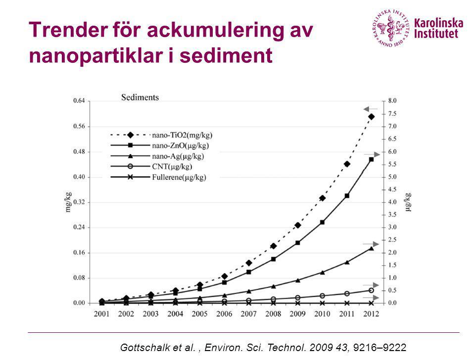 Trender för ackumulering av nanopartiklar i sediment Gottschalk et al., Environ. Sci. Technol. 2009 43, 9216–9222