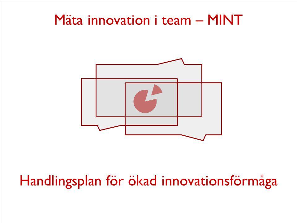 2015-01-11Namn Efternamn Tema14 Mäta innovation i team – MINT Handlingsplan för ökad innovationsförmåga