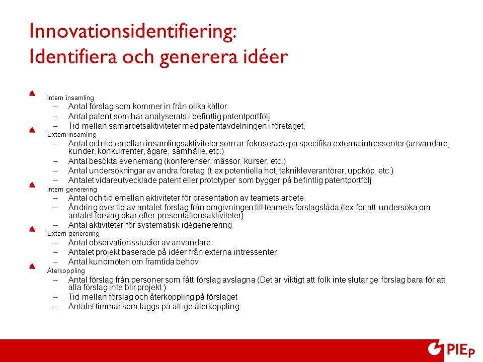 Innovationsidentifiering: Identifiera och generera idéer Intern insamling –Antal förslag som kommer in från olika källor –Antal patent som har analyse