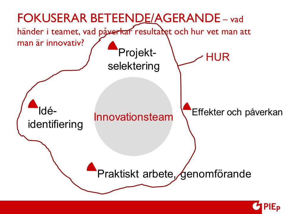 FOKUSERAR BETEENDE/AGERANDE – vad händer i teamet, vad påverkar resultatet och hur vet man att man är innovativ? Innovationsteam Idé- identifiering Pr