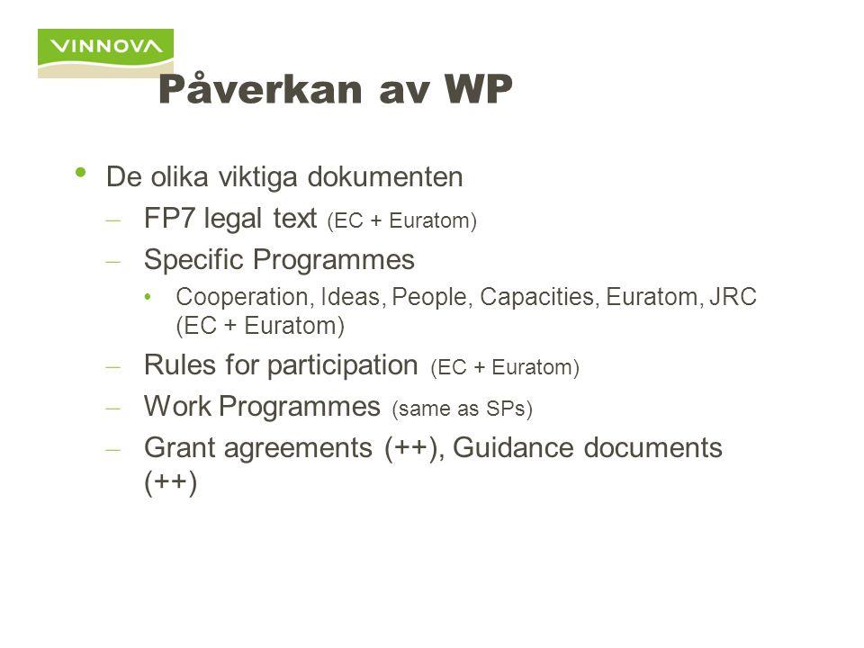 Påverkan av WP De olika viktiga dokumenten – FP7 legal text (EC + Euratom) – Specific Programmes Cooperation, Ideas, People, Capacities, Euratom, JRC