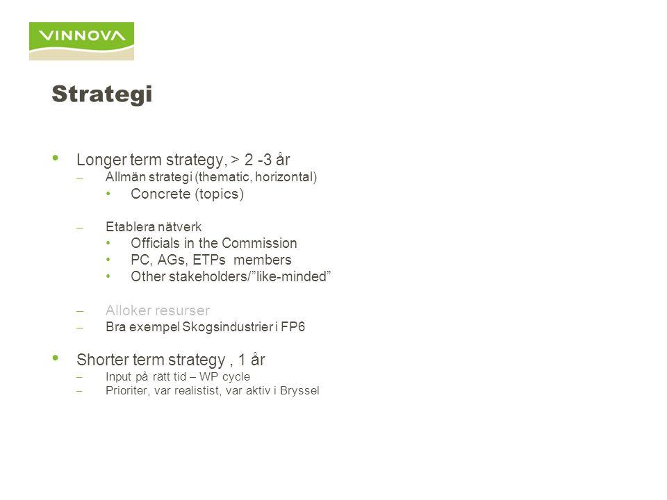 Strategi Longer term strategy, > 2 -3 år – Allmän strategi (thematic, horizontal) Concrete (topics) – Etablera nätverk Officials in the Commission PC,
