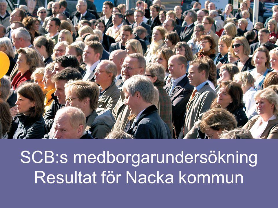 SCB:s medborgarundersökning Resultat för Nacka kommun